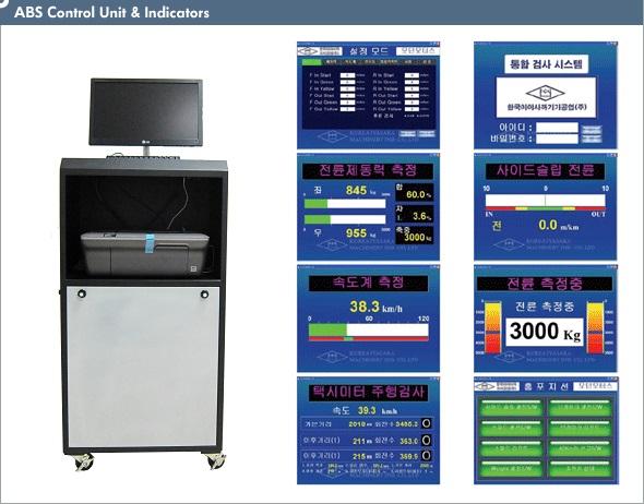 ABS Control Unit and Indicators